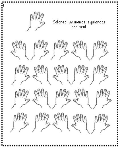 LATERALIDAD DERECHA - IZQUIERDA